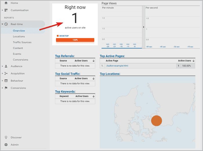 Google Analytics realtime report overview